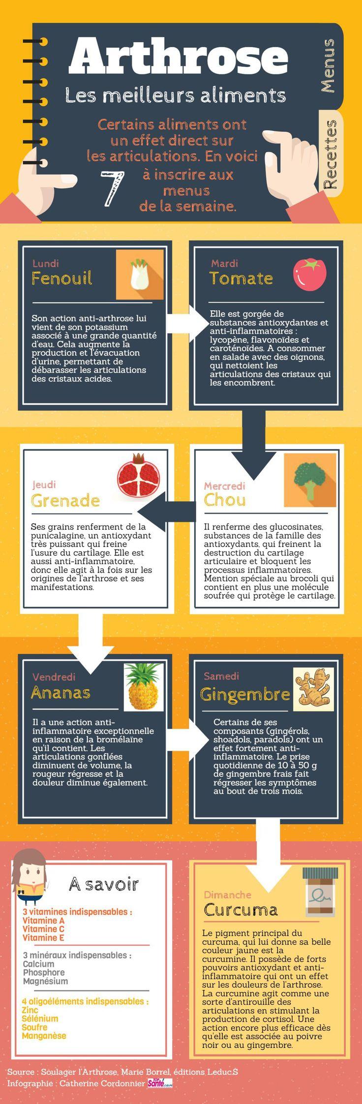 Les aliments pour lutter contre l'arthrose   trucs et conseils écolos