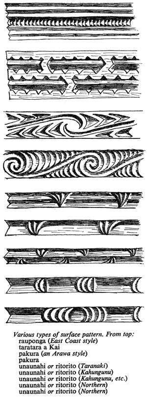 maori patterns meanings - Google Search