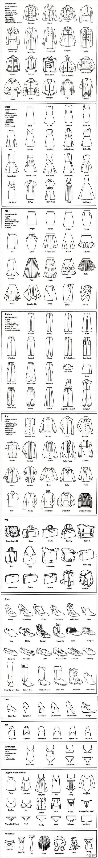 Gli Arcani Supremi (Vox clamantis in deserto - Gothian): Garment Fashion Terminology (tutti i nomi esatti d...