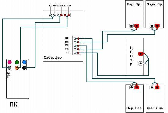 Схема подключения аудиосистемы