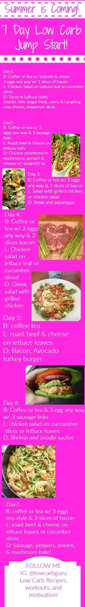 Summer Is Coming! 5 Day Low Carb Jump Start! via @5mintohealth