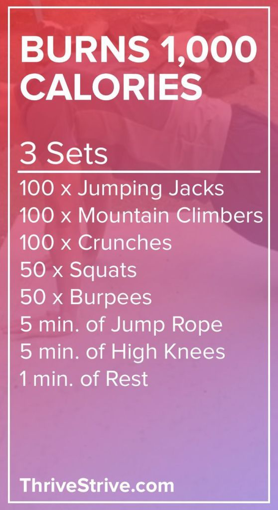 Want to burn 1000 calories at home? This at-home workout will help you burn 10