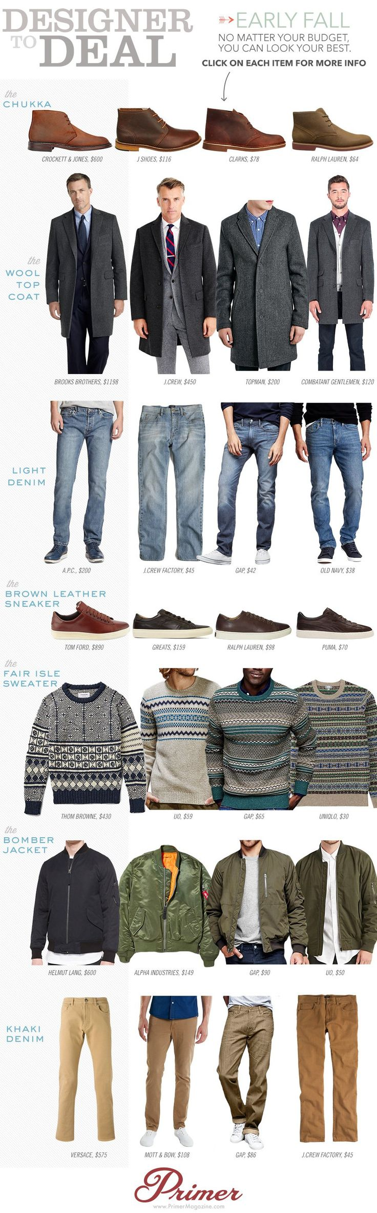 Affordable Men's Style 2015