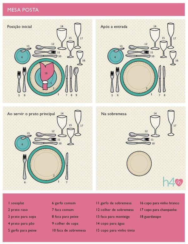 Arrumação perfeita na hora de por a mesa.