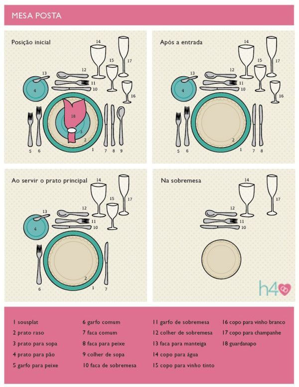 arrumando a mesa como arrumar uma mesa de jantar