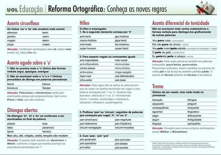novas regras da Reforma Ortografica