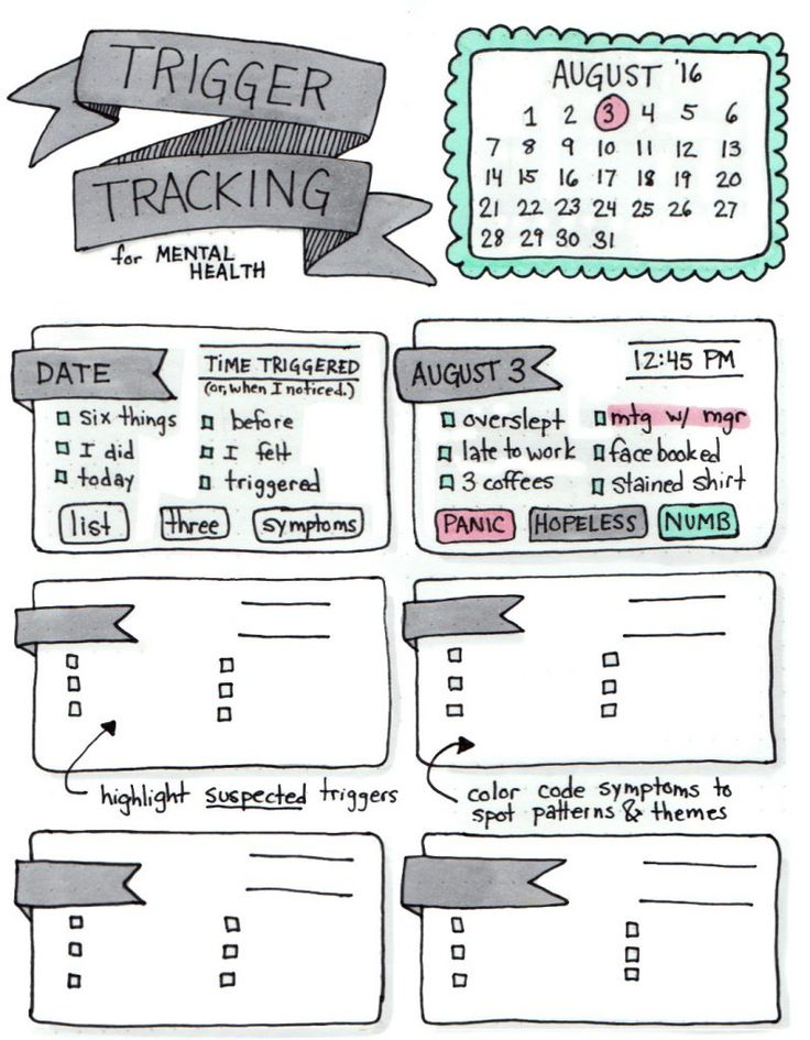173 best writing discbound bullet journal images on Pinterest ...
