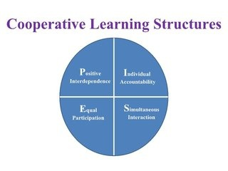 Cooperative Learning Structures by Benjamin Garcia, via Slideshare