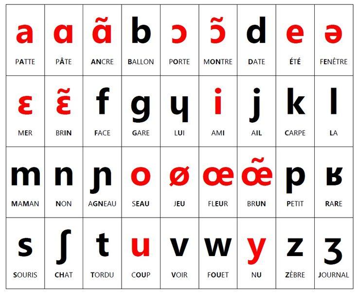 alphabet phon tique fran ais french phonetic alphabet phon tique fran aise pinterest. Black Bedroom Furniture Sets. Home Design Ideas