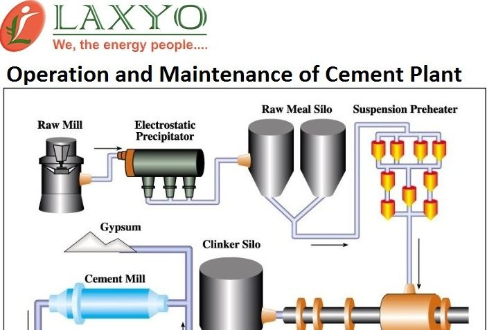 Operation and Maintenance of Cement Plant OFFERED from Indore Madhya Pradesh  @ Adpost.com Classifieds > USA > #592415 Operation and Maintenance of Cement Plant OFFERED from Indore Madhya Pradesh ,free,classified ad,classified ads