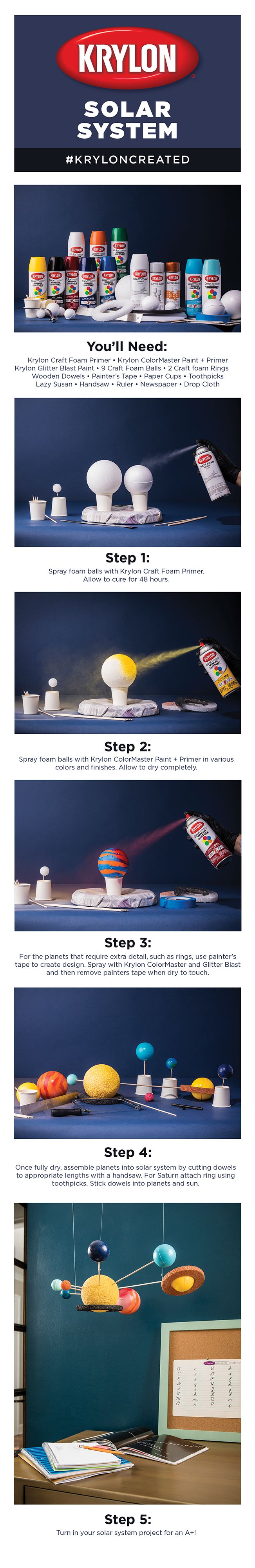 Painting miniatures color master primer -  Science Project By Spray Painting A Craft Foam Solar System With Krylon Using Krylon Craft Foam Primer And A Variety Of Krylon Colormaster And Glitter