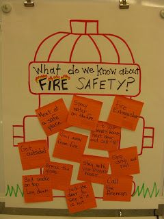 What Do We Know About Fire Safety? Anchor Chart {First Grade Garden}