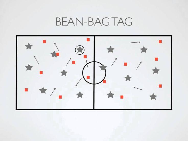 17 best ideas about bean bag games on pinterest