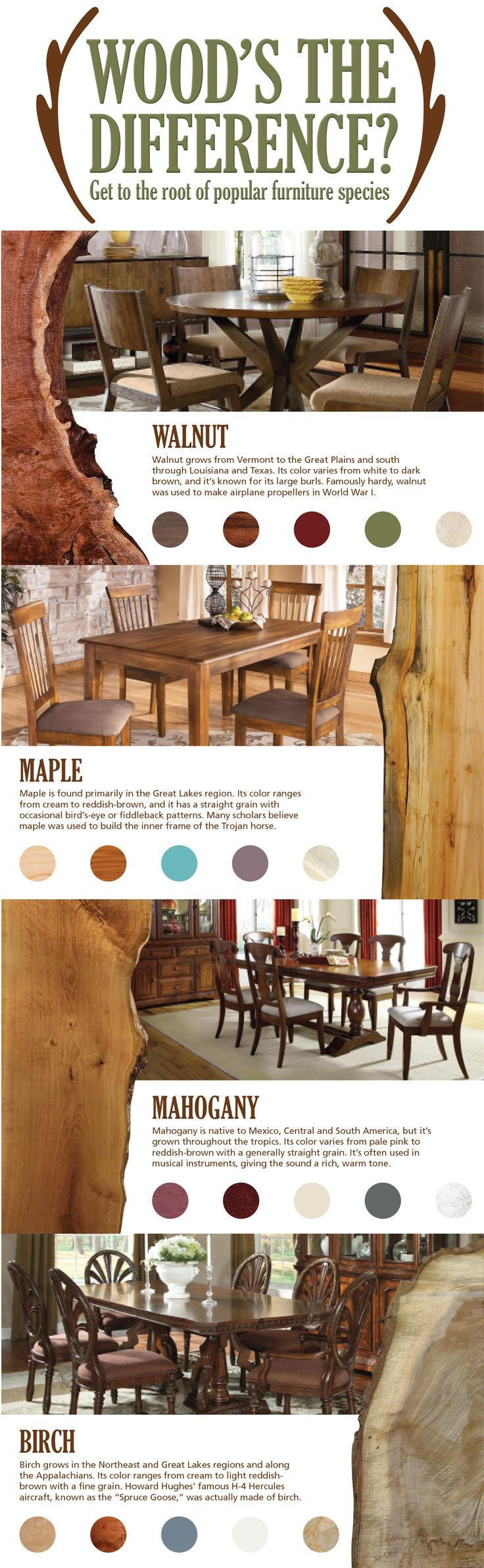 types of wood furniture. discover the popular types of wood for furniture how to identify them and their unique