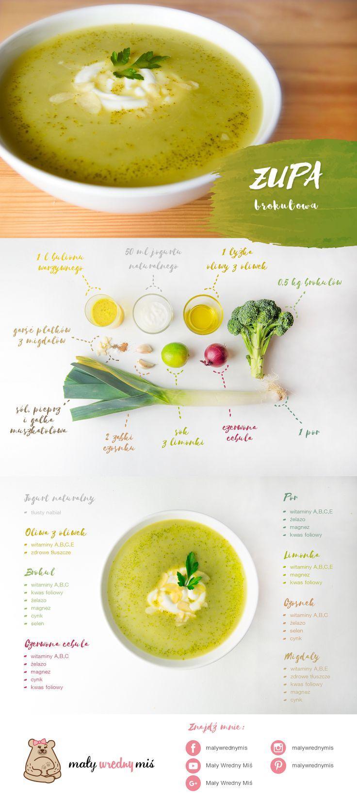 Dieta na płodność - Przepisy! - Zupa brokułowa