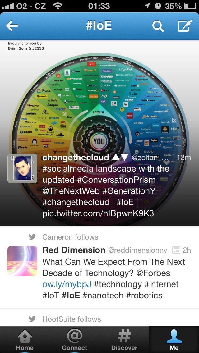 #socialmedia #IoE