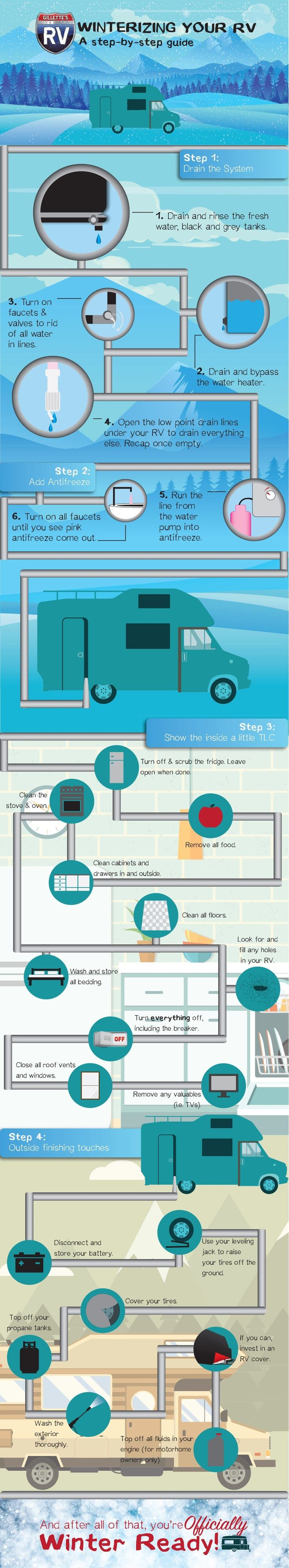 6202 Best Rv Great Tips Images On Pinterest Blog Books And Campers Water Pump In A Shasta Motorhome Including The Inlet Pressure Switch Gillettes Step By Guide Winterizing Your This Winter