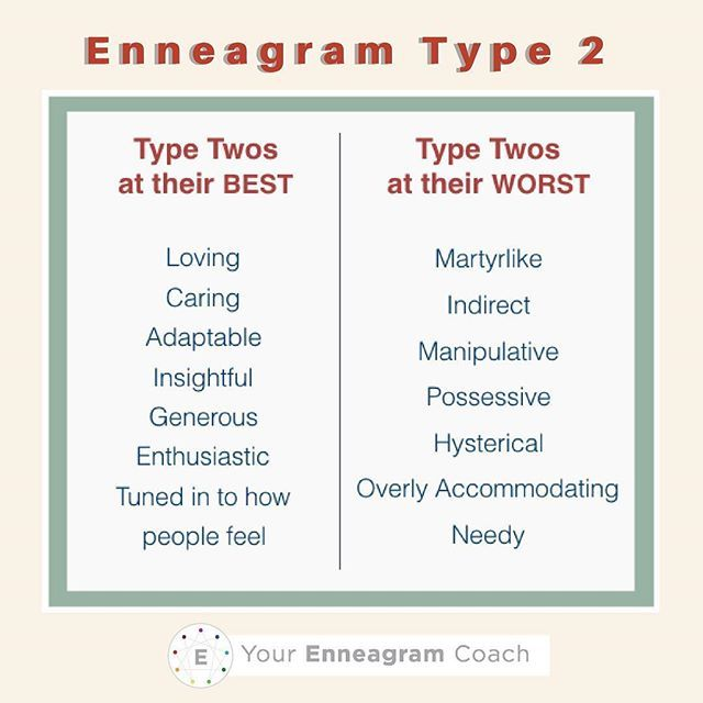 Enneagram Type 2 today be mindful of some of your best attributes and some qualities you exhibit when you're not doing so well. How can you relax, trusting God and allow these better qualities to express themselves toward yourself and others? To strengthen relationships, ask for forgiveness when you exhibit some of your not so great qualities so that reconciliation can occur.  Beth McCord YourEnneagramCoach.com   Enneagram Personality typology