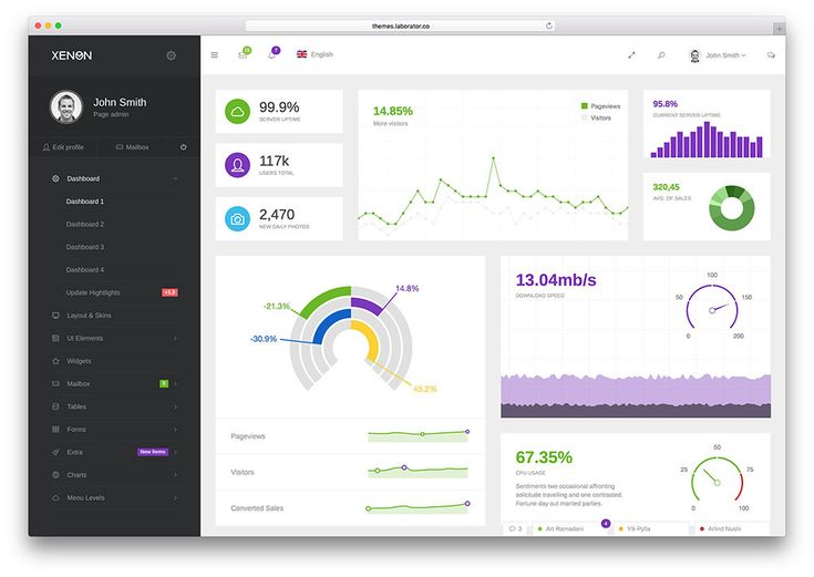 14 best UI Design Search Results w\/Cards images on Pinterest Ui - web administration sample resume