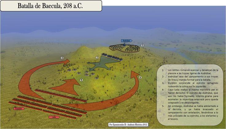Mapa de la batalla
