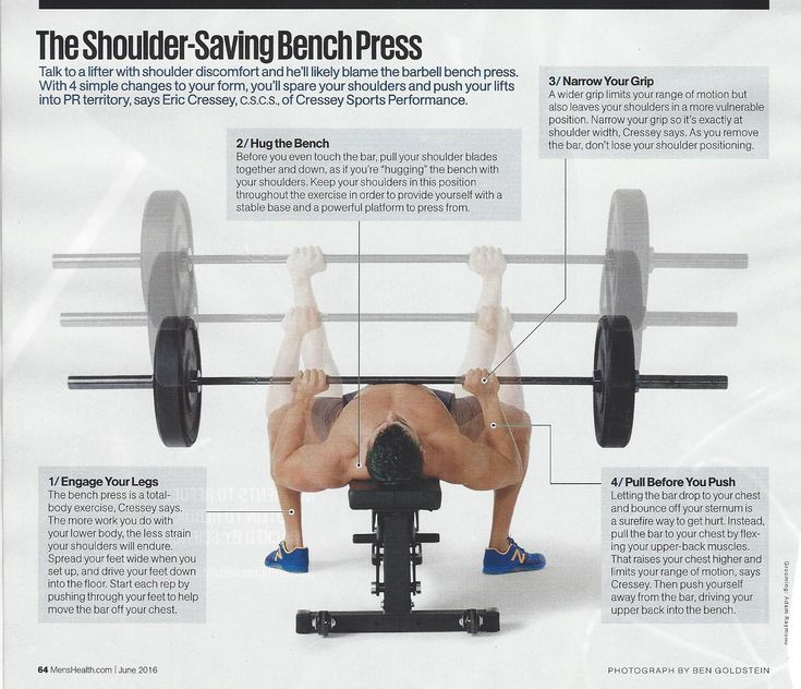bench press proper form from menshealthmag ns health