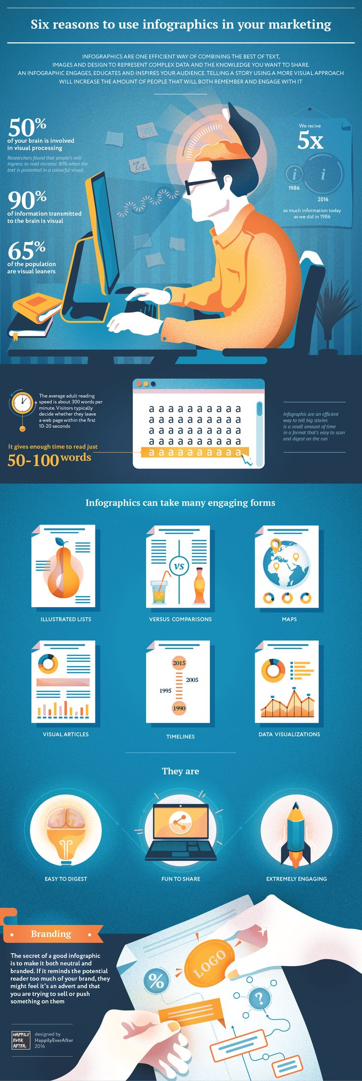 530 best Infographics images on Pinterest | Business marketing ...