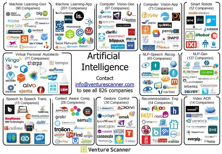 AI will redesign healthcare