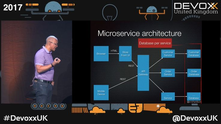 Using sagas to maintain data consistency in a microservice architecture by Chris Richardson - YouTube