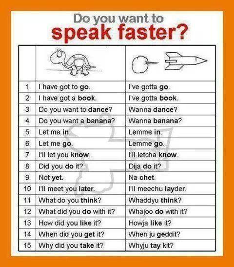 Willst du schneller (englisch) sprechen
