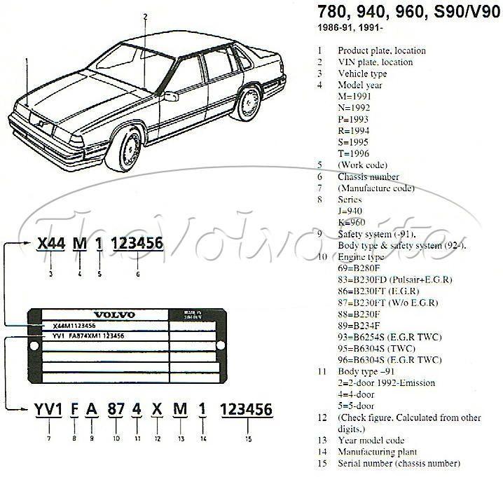 similiar volvo 1995 radio wiring diagram keywords 1995 volvo 960 radio wiring diagram 1995 wire diagram and schematics