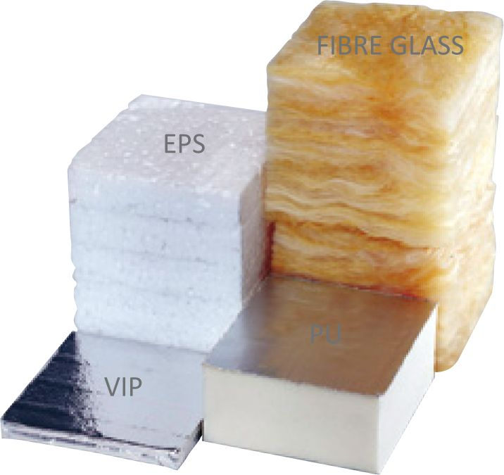 VIP (Vacuum Insulated Panel) compared to other types of insulation (same R value)