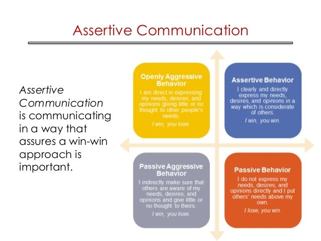 aggressive and assertive communication Don't miss this incredible opportunity to give your communication skills the assertive boost that'll help you 3 methods for dealing with aggressive.