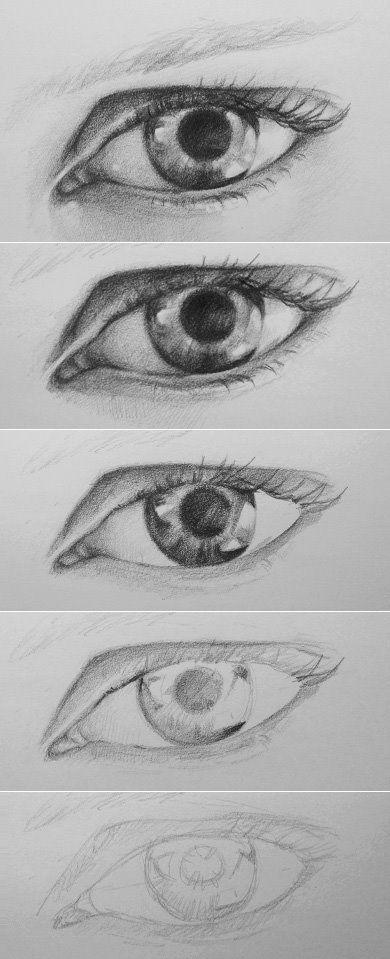 para aprender a dibujar ojos, paso a paso