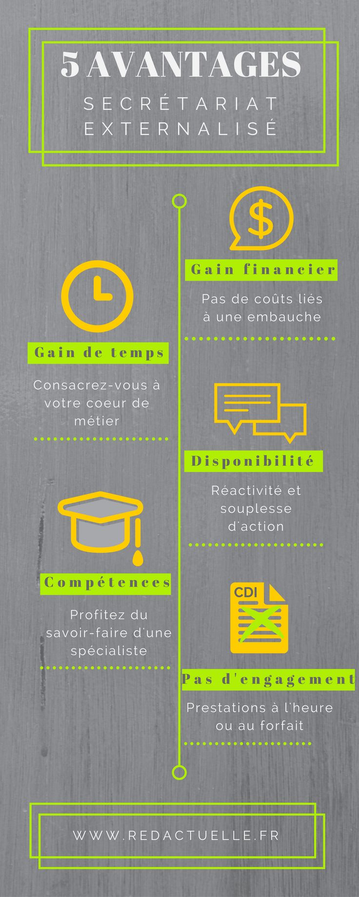 37 best services d 39 une assistante freelance images on pinterest assistante d une et commercial. Black Bedroom Furniture Sets. Home Design Ideas