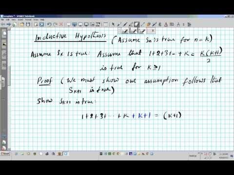 Mathematical Induction Principle