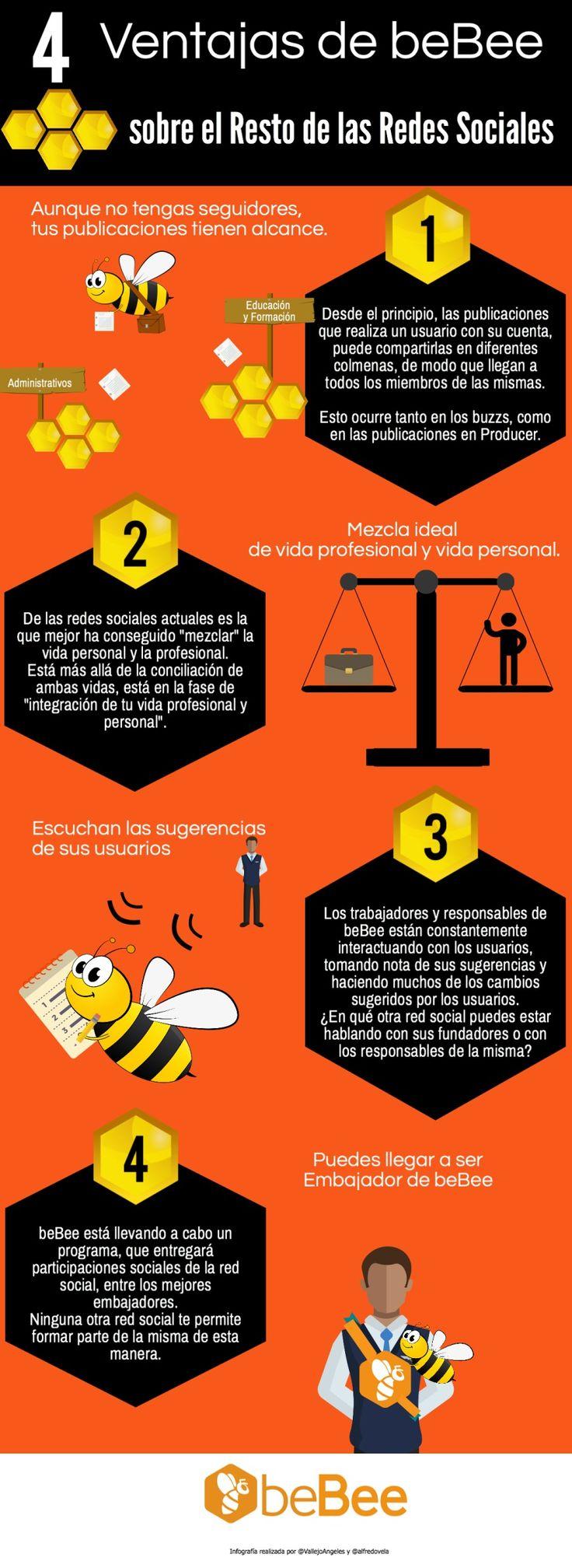 4 ventajas de beBee sobre el resto de Redes Sociales #infografia