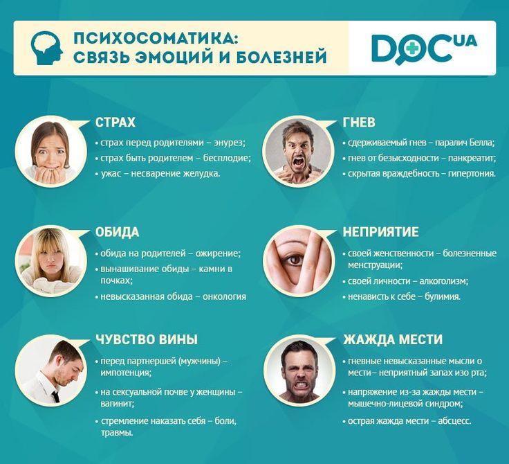 за какие грехи болезнь щитовидки: 15 тыс изображений найдено в Яндекс.Картинках