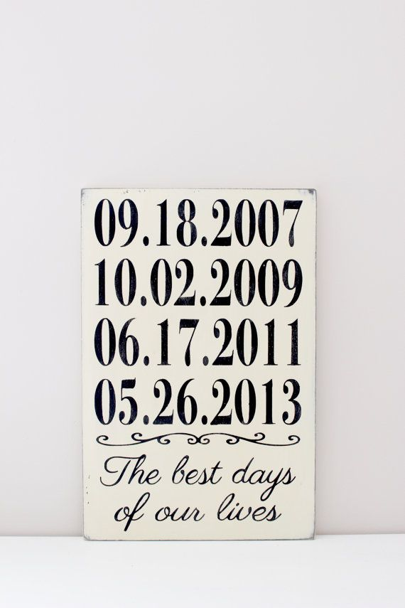 Important Date Sign Custom Date Sign Anniversary Date door InMind4U