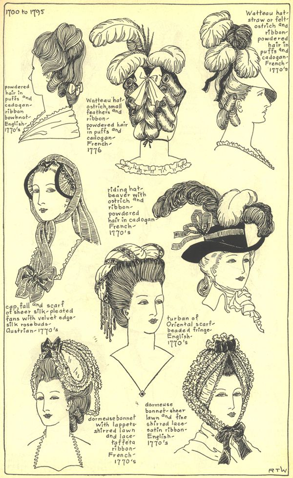 Women's Evolution Of Hats, ca. 1770's