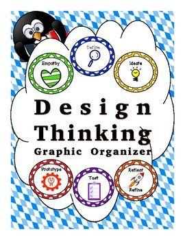 Design Thinking Process - Graphic Organizers