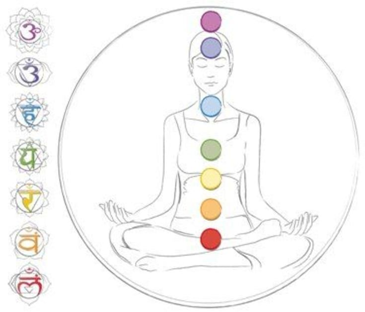 7 Chakras for Beginners: Healing, Balancing, Opening Chakras: Exercises, Foods, Colors