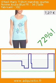 O'Neill Marly T-Shirt manches courtes femme Aruba Blue FR : 34 (Taille Fabricant : XS) (Sports Apparel). Réduction de 72%! Prix actuel 7,27 €, l'ancien prix était de 25,95 €. https://www.adquisitio.fr/oneill/marly-t-shirt-manches-4