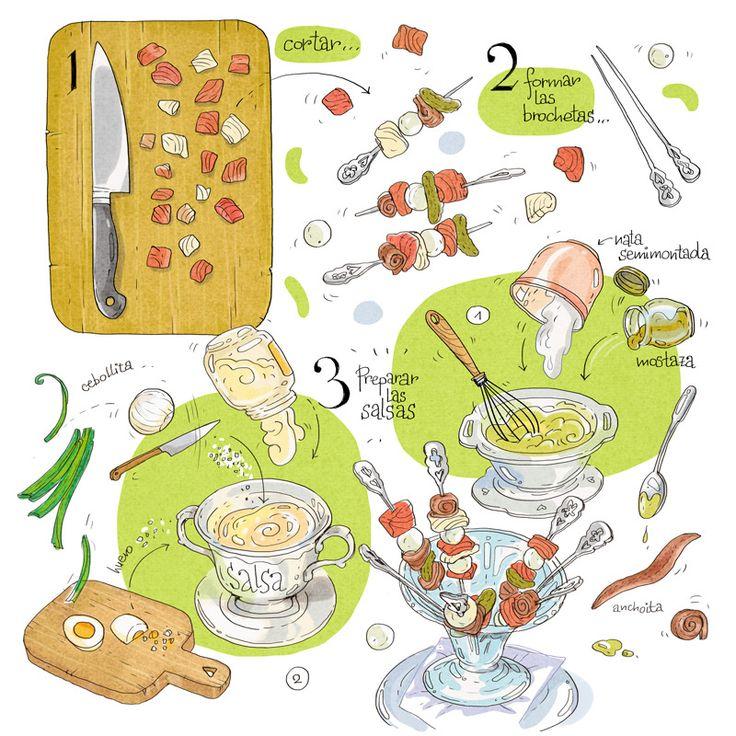 Cartoon Cooking: Y se hizo la mayonesa
