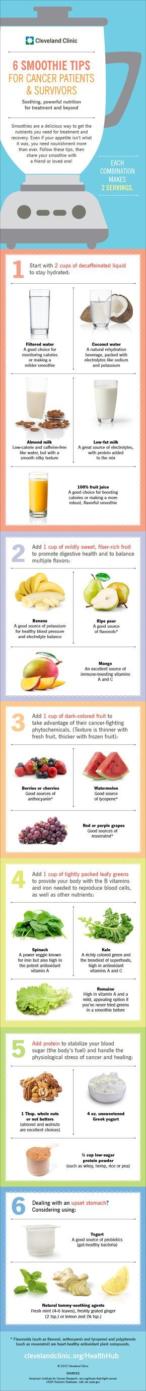 USEFUL MATERIAL:  Just For U ♥♥ 6 tips for  Smoothies for #cancer patients and survivors. #recipes #infographic                                                                                                                                                                                 More