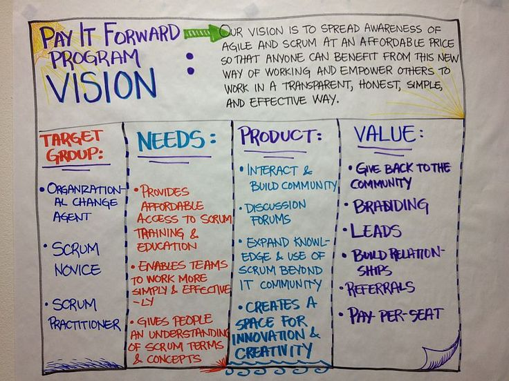 vision statement examples for business