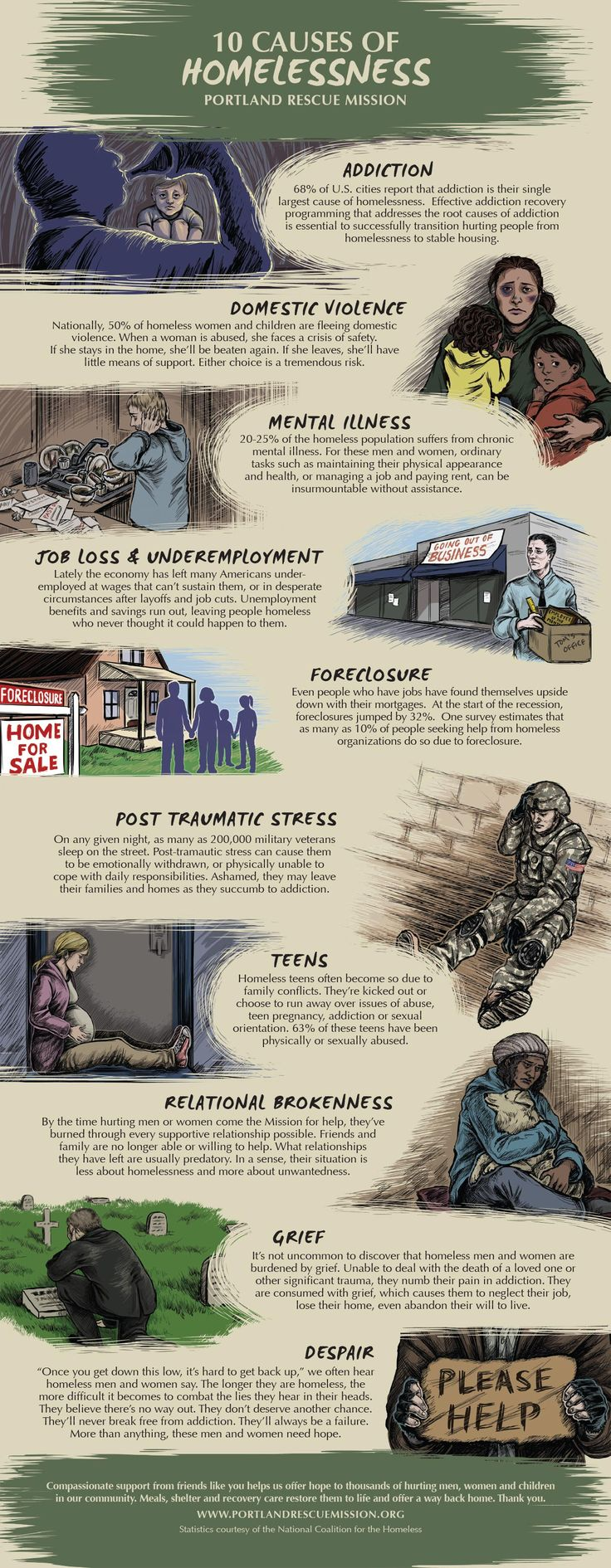 """10 Causes of Homelessness"" #infographic - some triggers of #homelessness"