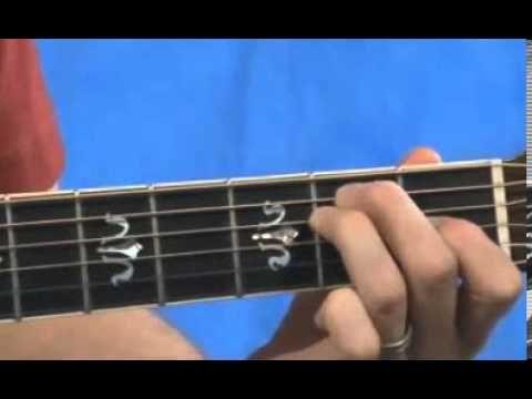 Belajar Dasar Gitar Untuk Pemula