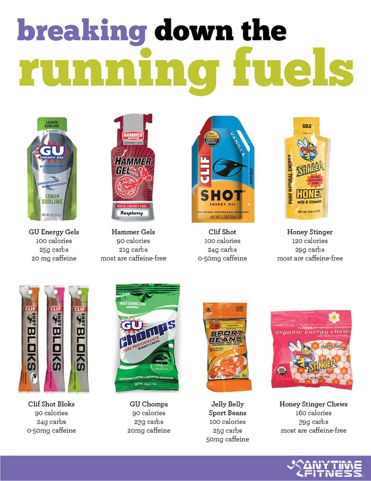 Goos, Chews, and Blocks: Breaking Down the Running Fuels