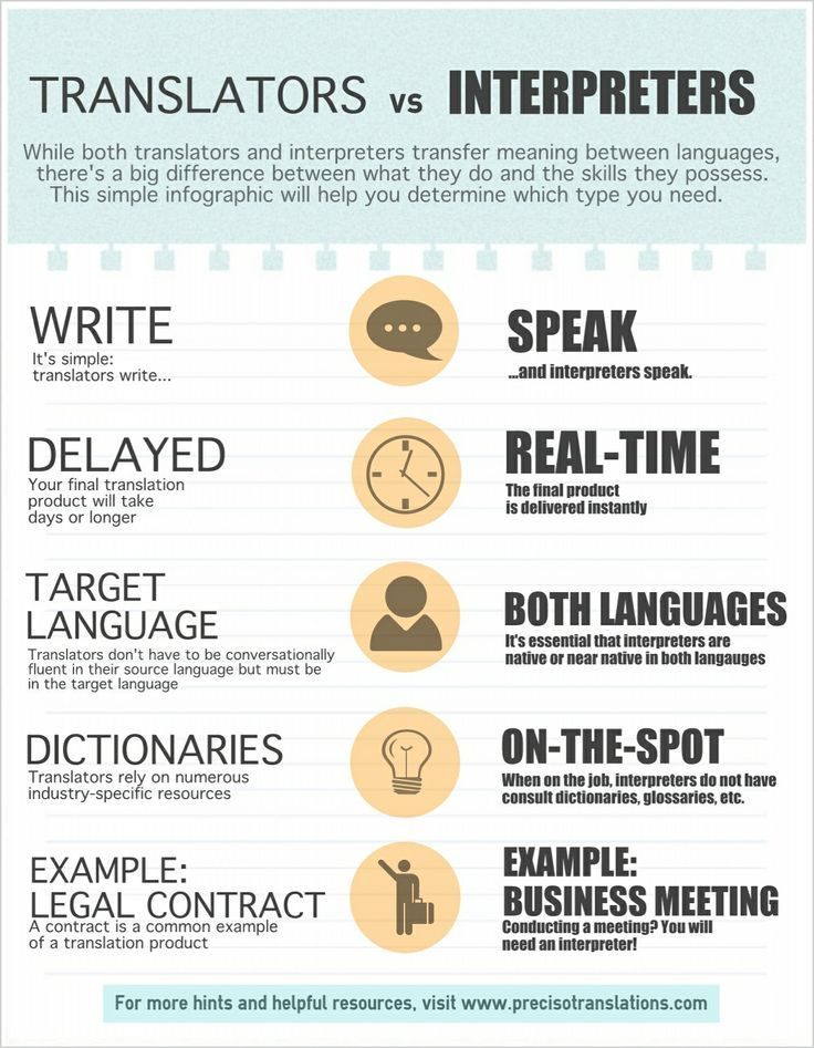 Translation and interpretation are closely related linguistic professions. Yet few people do both on a professional level because both fields require a unique skill set. Translation is the transference of meaning between written languages while interpretation is the transference of meaning between spoken languages. Below is an easy-to-understand explanation of these related but different disciplines.