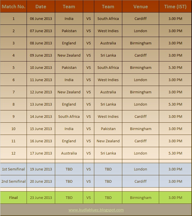 Notwithstanding the IPL Match fixing scam, the Cricket fever is hot in India.  Schedule of Champions Trophy  IPL 2013, is here-below.